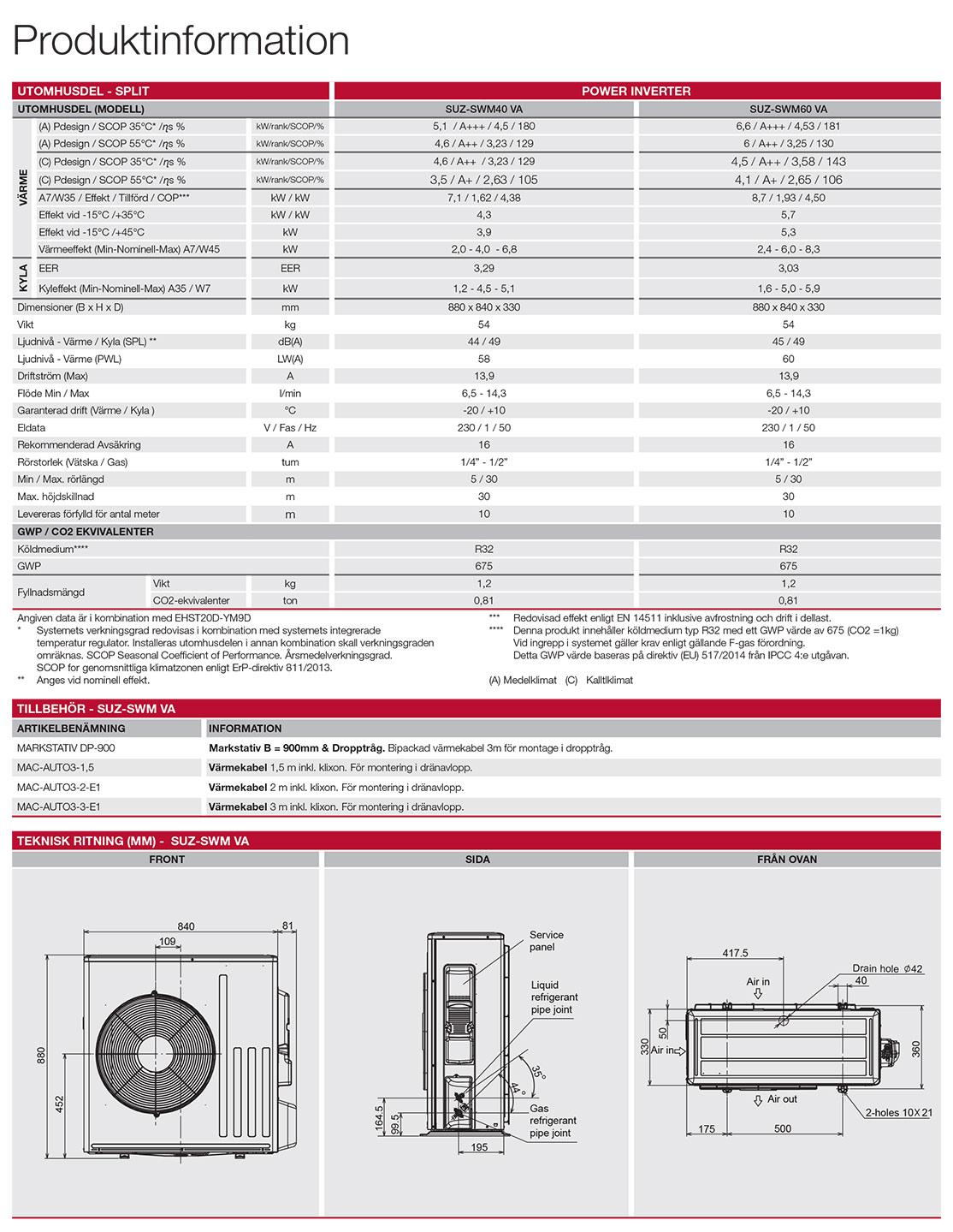 Mitsubishi Ecodan Split R32 SUZ-SWM40-60VA